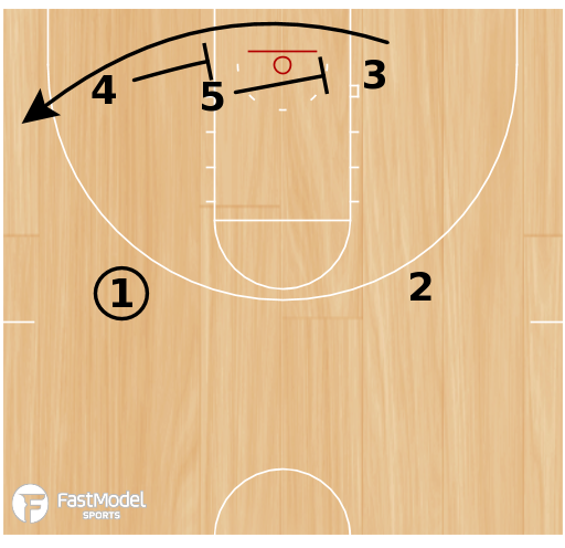 Basketball Play - SFA Stack High