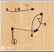 Basketball Play - Georgia Flex Post Cross