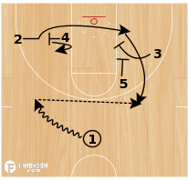 Basketball Play - Georgia Flex Double