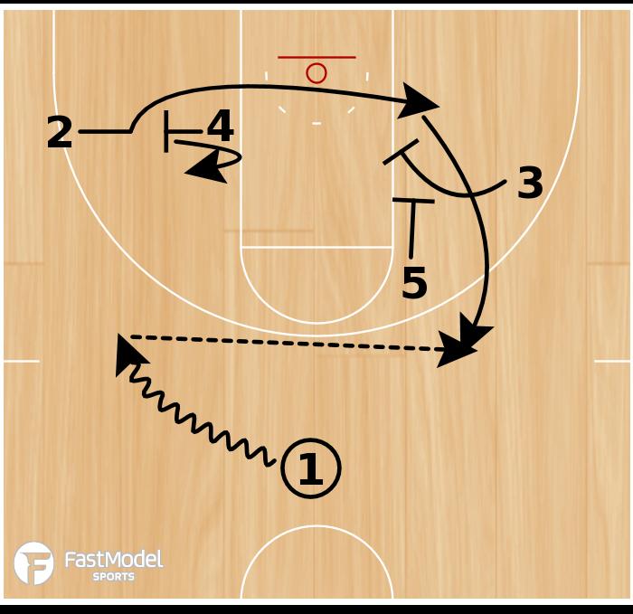 Basketball Play - Georgia Flex Double