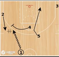 Basketball Play - Belmont Slip