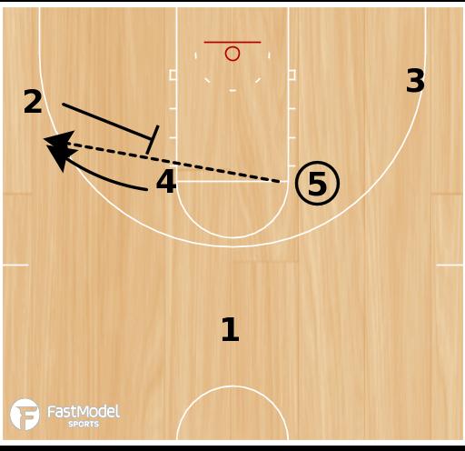 Basketball Play - WVU Flare