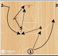 Basketball Play - Belmont Horns Pindown