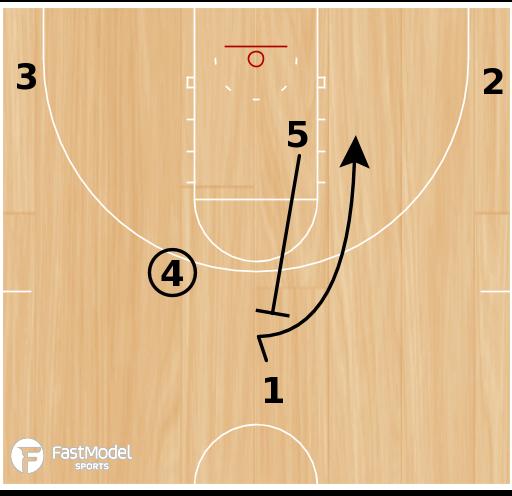 Basketball Play - Shocker ATO Horns FLEX