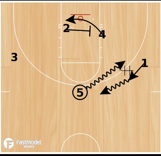 Basketball Play - Oklahoma State Flex Slide Hand-Off