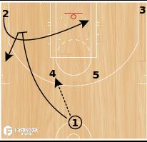 Basketball Play - Robert Morris Horns Pindown Twirl Backdoor