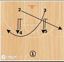 Basketball Play - Robert Morris 1-4 Backdoor ISO