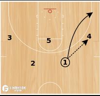 Basketball Play - Oregon 23 Easy Down