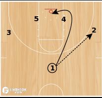 Basketball Play - SDSU Short Corner Post Dive