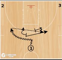 Basketball Play - North Dakota State Horns Flare