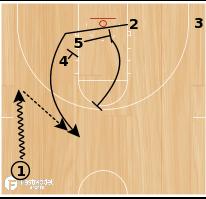 Basketball Play - Gonzaga Double Follow PNR