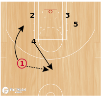 Basketball Play - Rosenthal: Quick Hitter