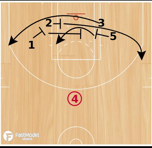 Basketball Play - Rosenthal: Quick Hitter