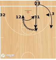Basketball Play - Wichita State: 1-4 Punch Rip