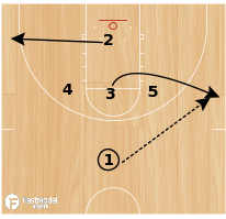 Basketball Play - Play of the Day 06-28-12: Diamond 3