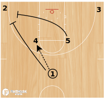 Basketball Play - Albany Horns Backdoor