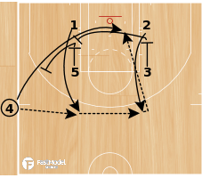 Basketball Play - WOB: Zipper Back