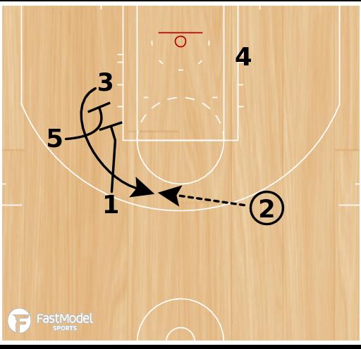 Basketball Play - WOB: Zipper Back