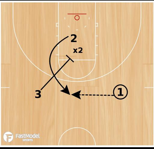 Basketball Play - Motion Breakdowns - 3/1 Live
