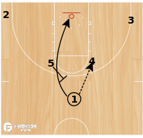 Basketball Play - Play of the Day 07-01-12: Horns 35 Side DHO