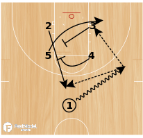Basketball Play - Play of the Day 07-02-12: Box 35 Diagonal