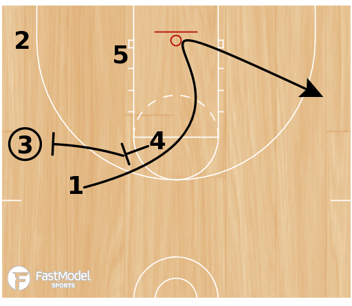Basketball Play - Spartan Clearout for Ball Screen
