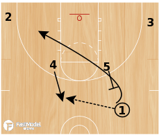 Basketball Play - Play of the Day 07-03-12: Horns 2 Up