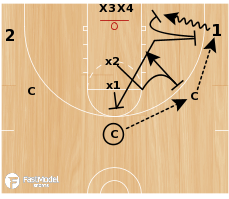 Basketball Play - WOB: 2 Man Close Out