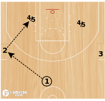 Basketball Play - Play of the Day 12-26-2011: 25 Punch
