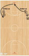 Basketball Play - Multiple Shots