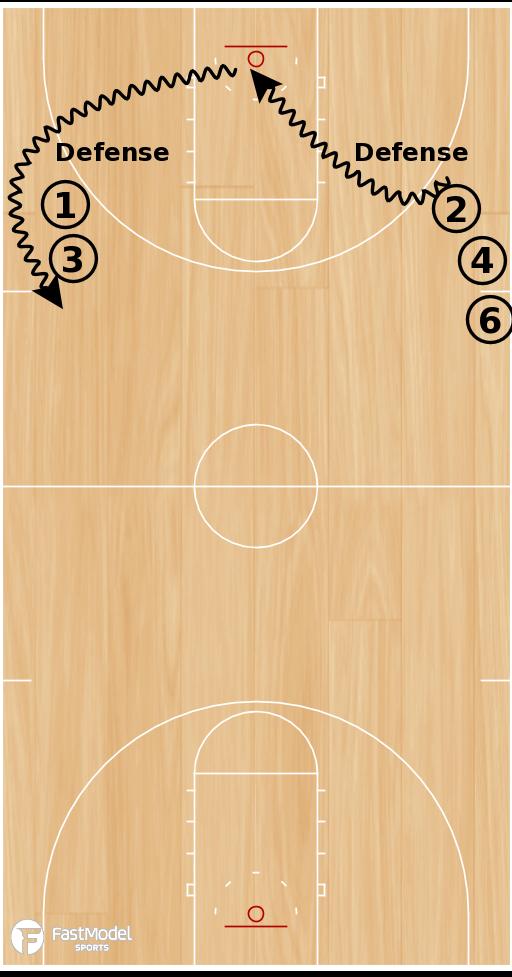 Basketball Play - Multiple Shots