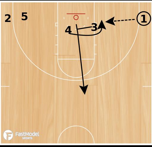 Basketball Play - Kentucky Wildcats BLOB Rip