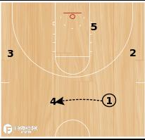 Basketball Play - Duke Motion Dive