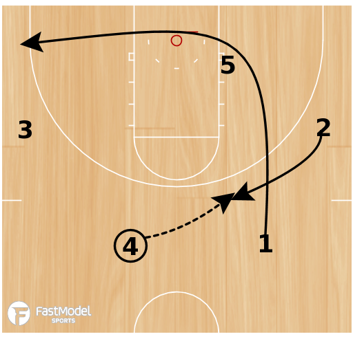 Basketball Play - Duke Motion Dive