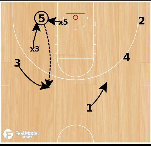 Basketball Play - Duke Okafor ISO (Thumbs Down)