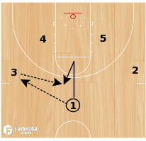 """Basketball Play - Michigan State """"Chest"""""""