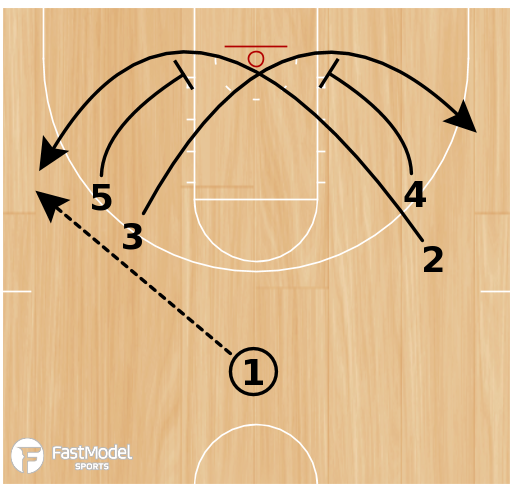 """Basketball Play - Michigan State """"Chest Down"""""""