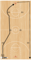 Basketball Play - Full Court Chair Dribbling