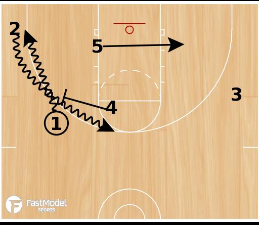 Basketball Play - 4 Flare