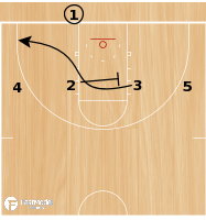 Basketball Play - Wisconsin BLOB