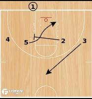 Basketball Play - Wisconsin BLOB2