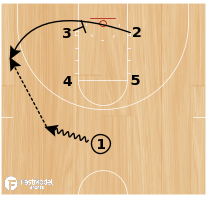 Basketball Play - Play of the Day 07-05-12: Box 25 Punch
