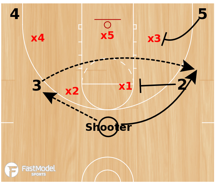 Basketball Play - WOB: Side Punch