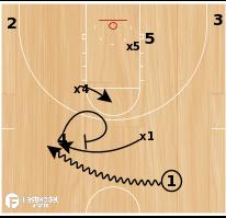 Basketball Play - Duke Top PNR