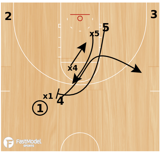 Basketball Play - Duke Top PNR