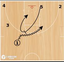 Basketball Play - Duke High Overload PNR