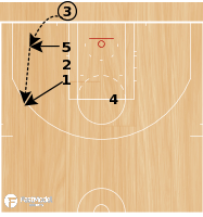 Basketball Play - Dallas Mavericks Stack BLOB