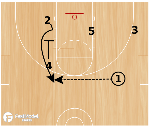 Basketball Play - Play of the Day 07-06-12: Horns 23 Curl