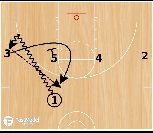 Basketball Play - 3 Fence