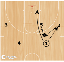 Basketball Play - Chin - Post Entry